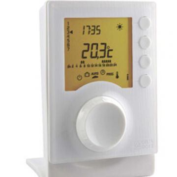 IN-Control digital controller with thermostat for electric radiators